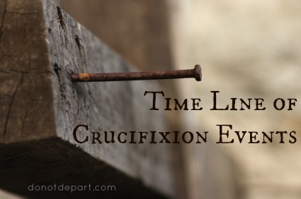 Time Line of Crucifixion Events