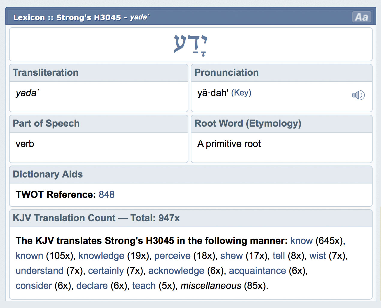 H3045 - Yada - Hebrew word